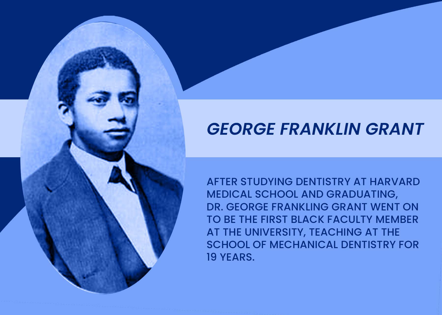 Social Media History of Black Dentists George Franklin Grant