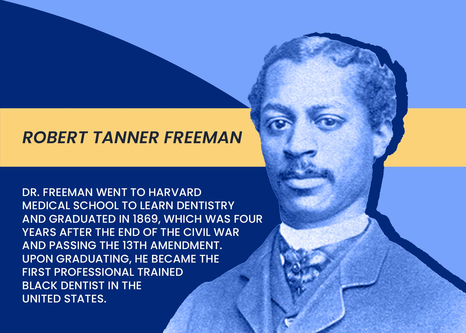 Social Media History of Black Dentists Robert Tanner Freeman